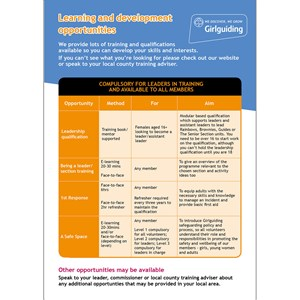Girlguiding Learning and development opportunities leaflet